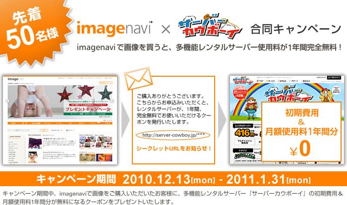 imagenavi×サーバーカウボーイ合同キャンペーン